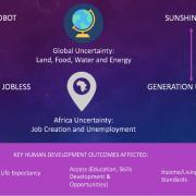 africa scenarios