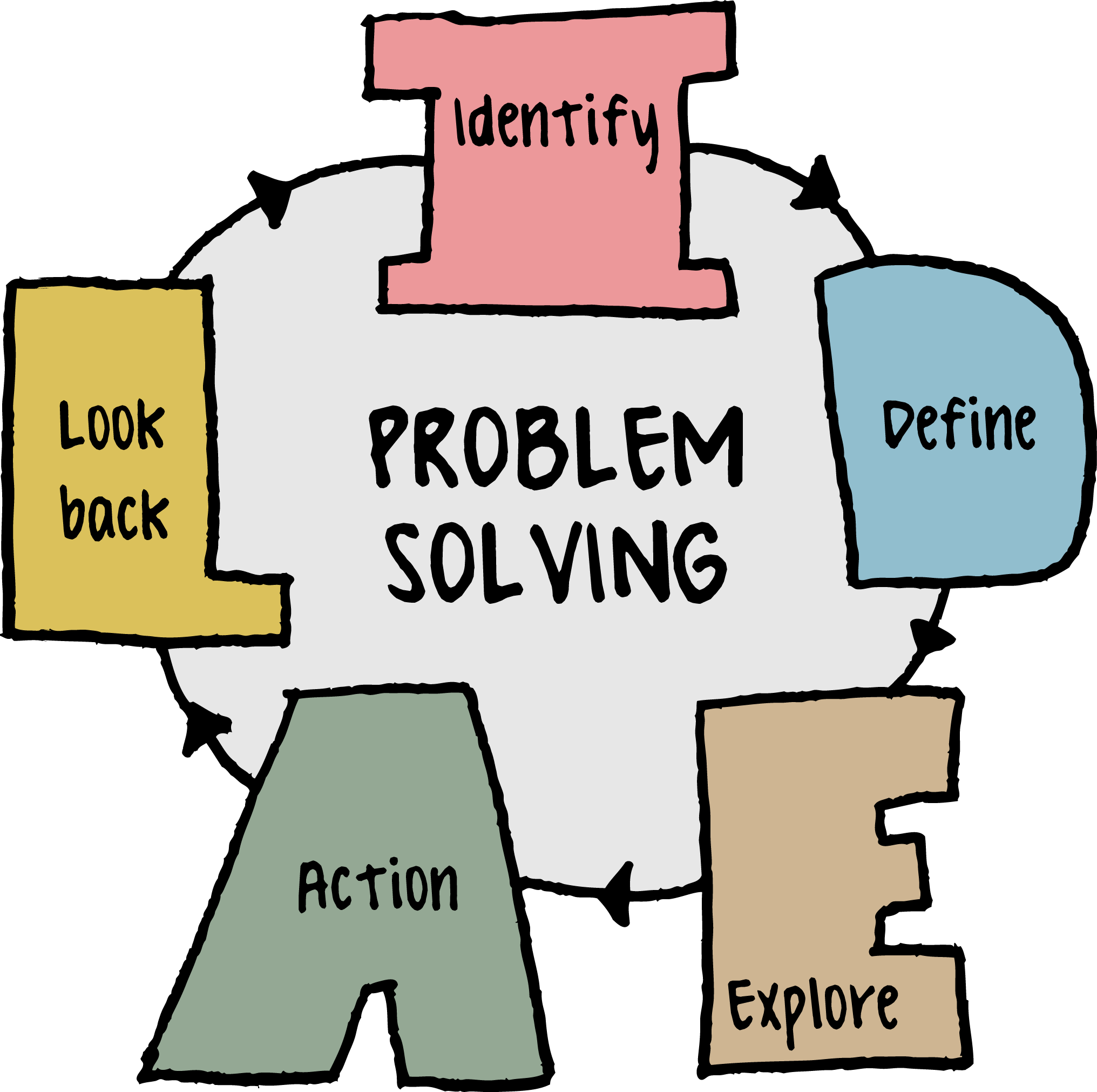 Why Problem Solving Is Not Emphasized In Schools