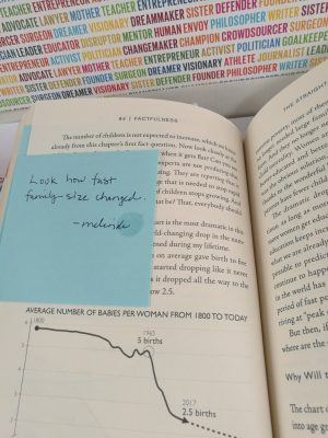 A sticky note left by Melinda Gates focusing on how fast famil-size has changed.