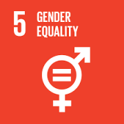 sdg gender index 2019 2030